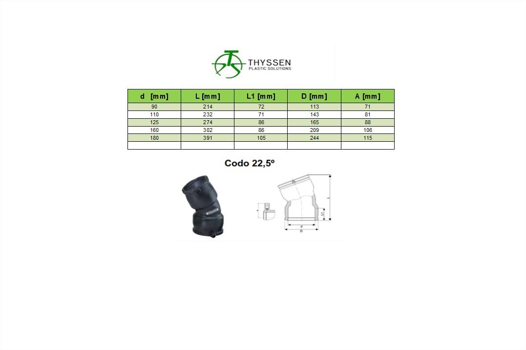 Thyssenplastic